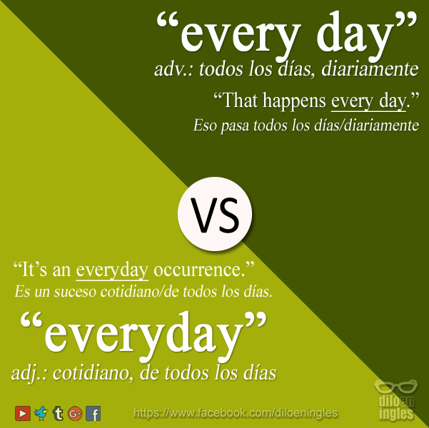 everyday vs every day – Dilo en Inglés